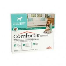 Comfortis Dog 6Pk Green