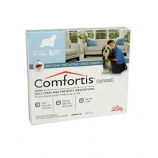 Comfortis Dog 6Pk Blue